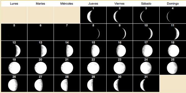 Calendario lunar para 2013 9
