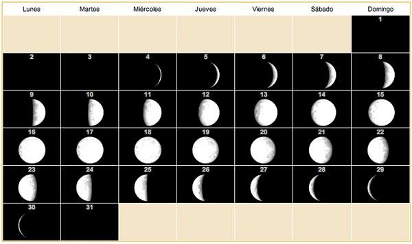 Calendario lunar para 2013 13