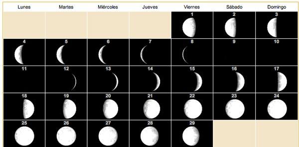Calendario lunar para 2013 3