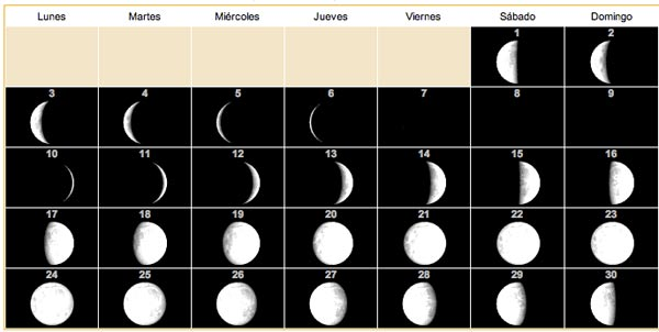 Calendario lunar para 2013 7