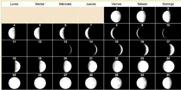 Calendario lunar para 2013 4