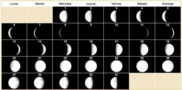Calendario lunar para 2013 6