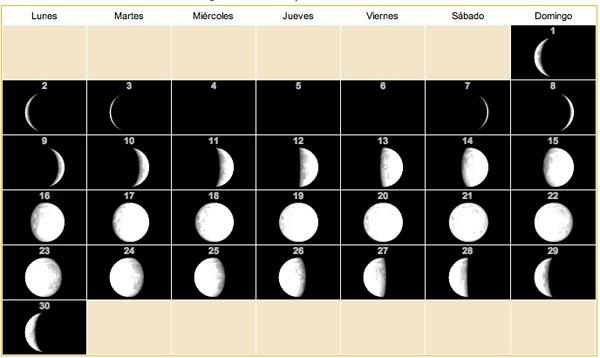 Calendario lunar para 2013 10