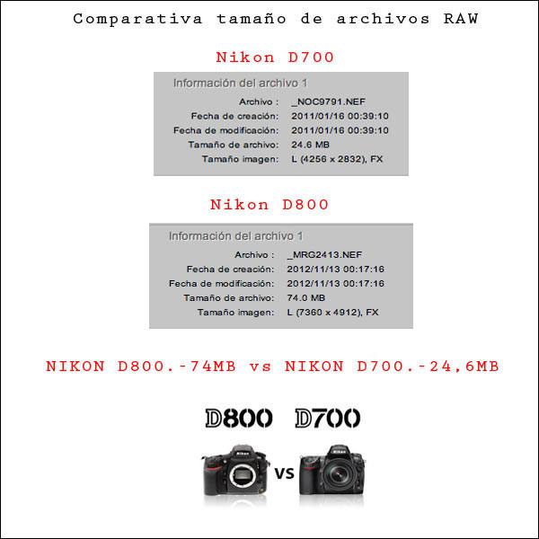 Nikon D800 en fotografía nocturna 17