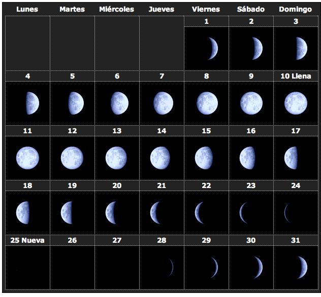 Calendario lunar 2014 8