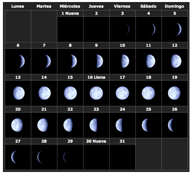 Calendario lunar 2014 1