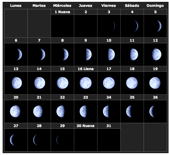 Calendario Lunar 2014 Fot 243 Grafo Nocturno