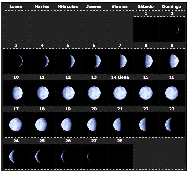 Calendario lunar 2014 2