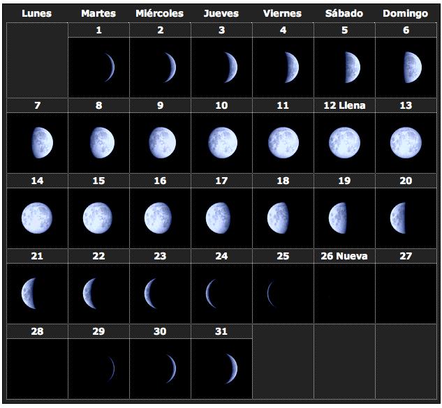 Calendario lunar 2014 7