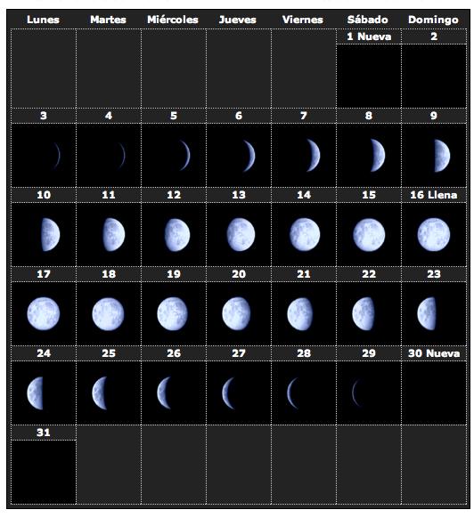 Calendario lunar 2014 3