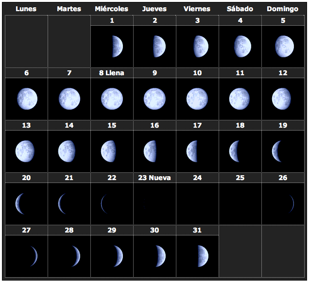 Calendario lunar 2014 10