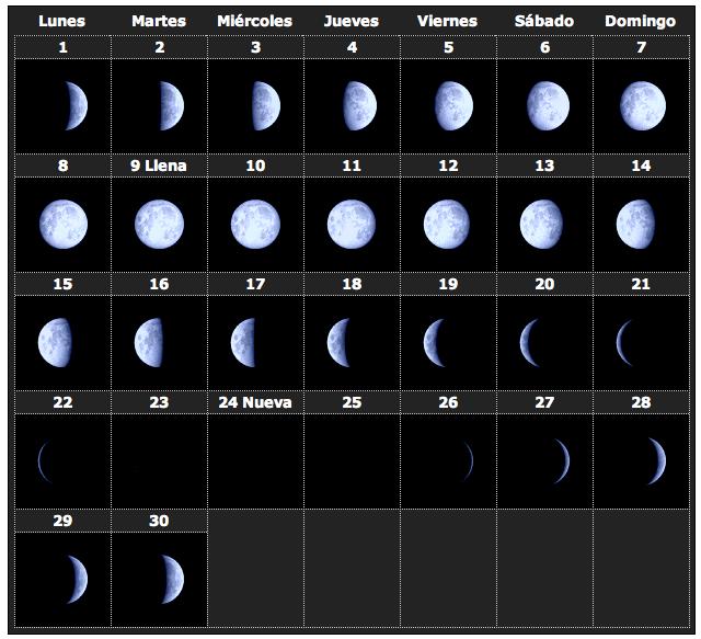 Calendario lunar 2014 9
