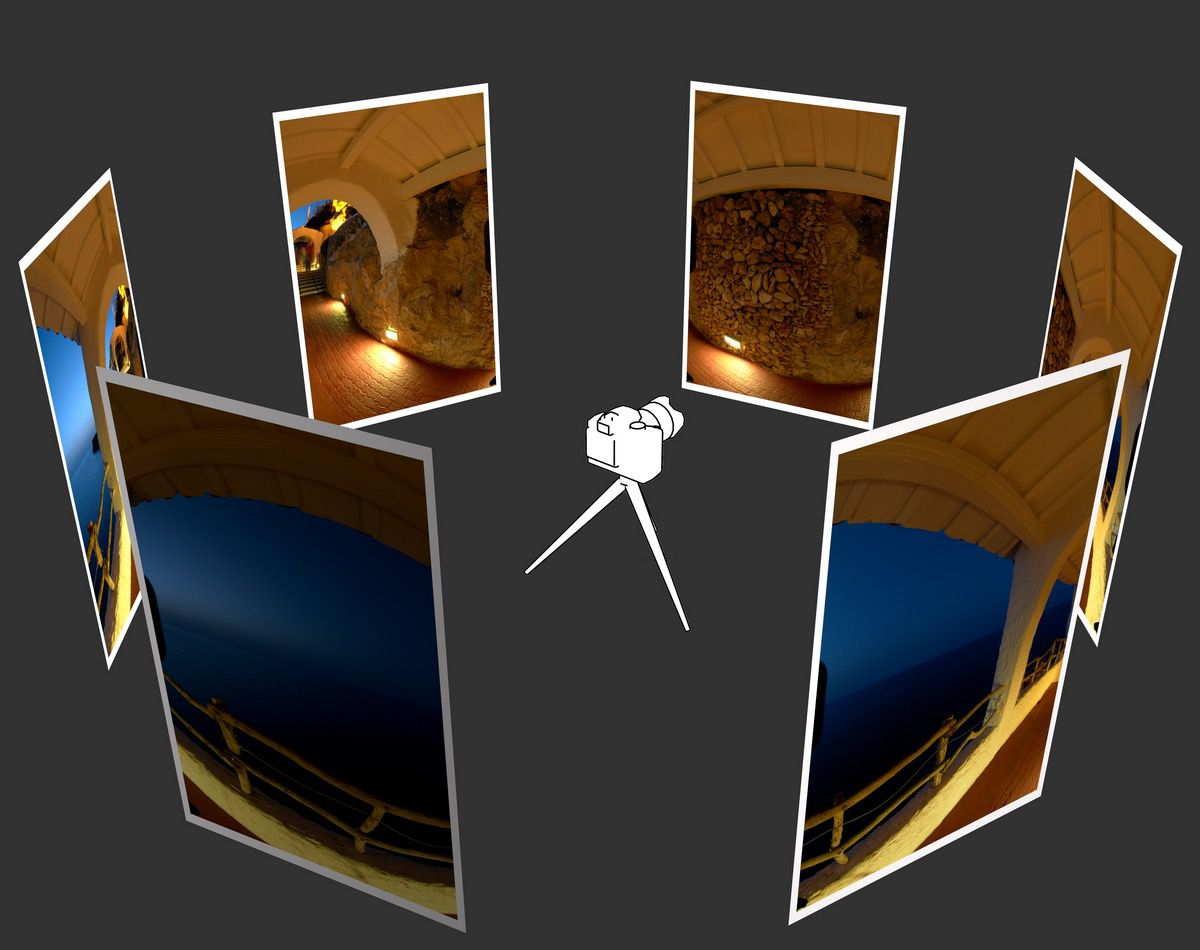 esquema pano 3D Cilindrica