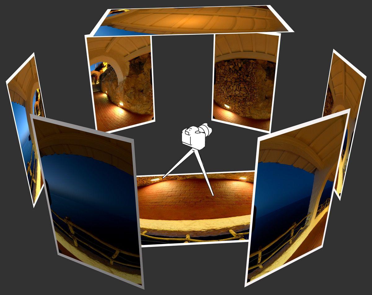 esquema pano3d esferica